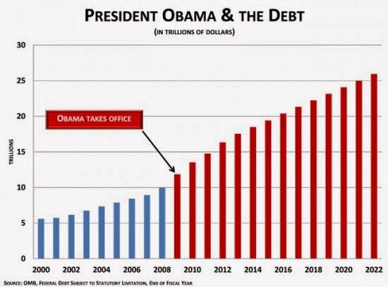 obama-debt-chart